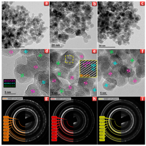 TEM, HRTEM images; and selected area electron diffraction (SAED)